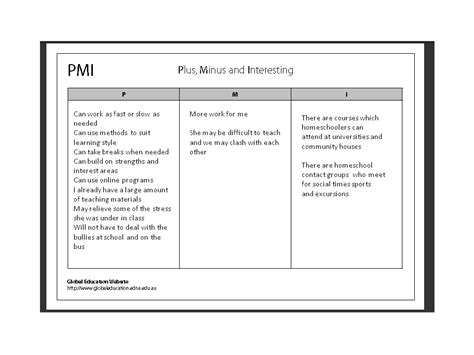 what is pmi when buying a house what is pmi when buying a house 28 images pmi chart sprite s site what is