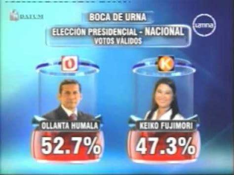 resultados elecciones segunda vuelta en argentina resultados segunda vuelta elecciones precidenciales peru