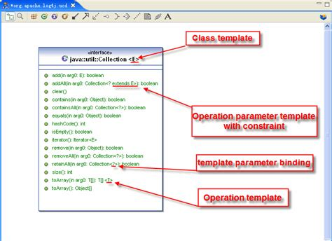 tutorialspoint generics definition of collection class in java