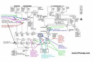 chevy wiring harness diagram e business ibsrt