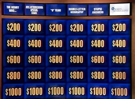 What Is A Night In The Spotlight Ideas For Jeopardy Categories