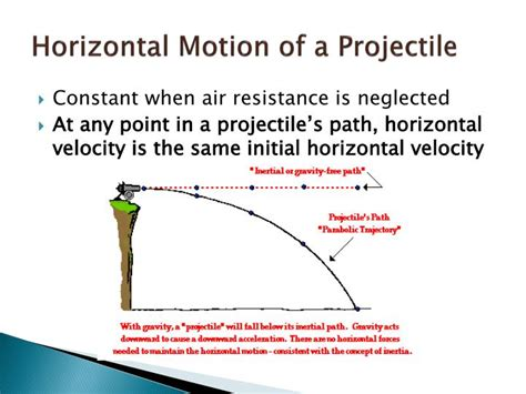 what is the point of a resistor in a circuit ppt projectiles powerpoint presentation id 1426995