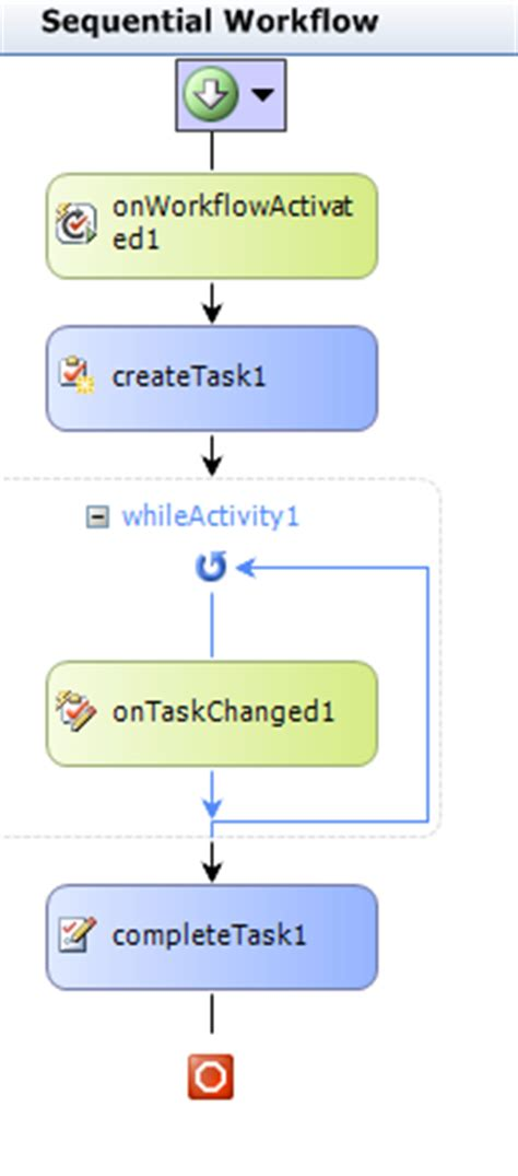 sequential workflow in sharepoint 2010 sharepointflyhigh custom approval workflow in sharepoint