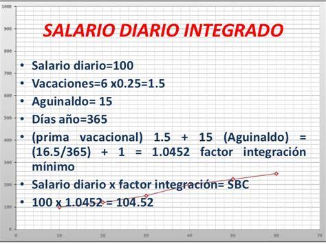 como calcular sueldo diario por vacaciones los elementos del costo de producci 243 n