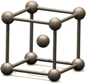 krz gitter maschinenbau student de gittertypen der metalle