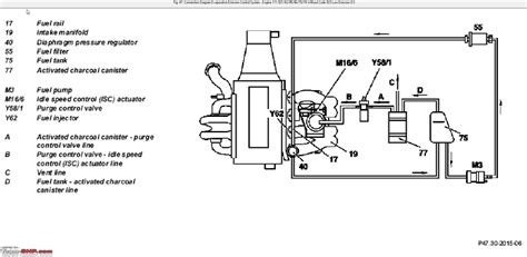 w210 wiring diagram pdf jeffdoedesign