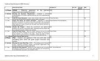 business requirements templates business requirements exle templates printable paper