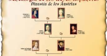 Calendario 2018 Itam Aprendiendo A Saber Genealogia Reyes Espa 209 Oles