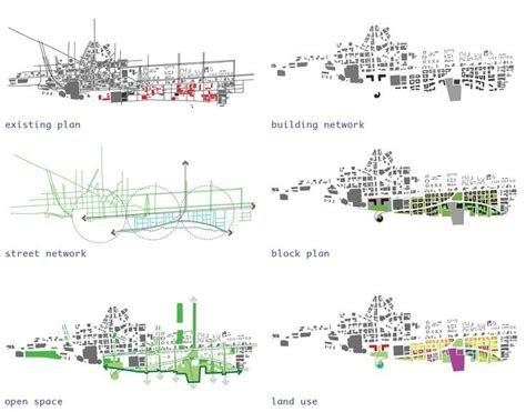 how do architects design the map of a house 25 best ideas about design diagram on