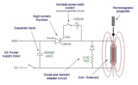 coilgun capacitor circuit coilgun i gardenballistics