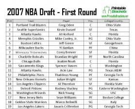 Printable Nfl Schedule 2017 2007 Nba Draft 2007 Nba Draft Picks 2007 Nba Draft Results
