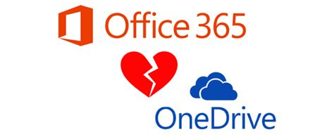 Office 365 Onedrive For Business by Towfeek Solutions Ab Office 365 Onedrive Offline Cache