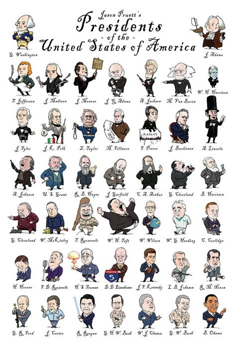 presidents of the united states this cute caricature poster of the u s presidents was
