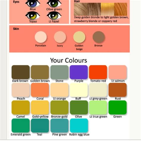 hair colors for your skin tone and eye color find your colors depending on skin tone hair and eye color