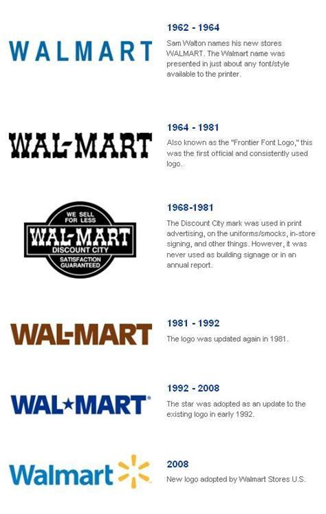 athletes are brands how brand marketing can save today s athlete books image gallery walmart symbol