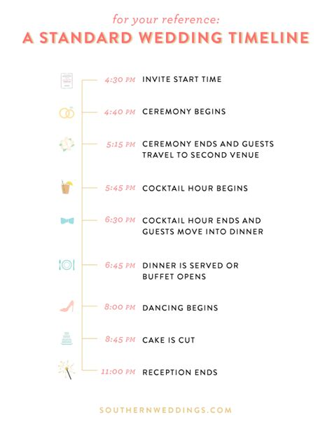 Wedding Event Timeline Template Expert Advice Creating A Wedding Day Timeline Southern