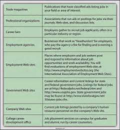career plan template career progression plan template template update234