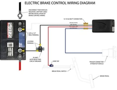 Typical Brake System Diagram Primus Iq Brake Controller Wiring Functions And Diagram