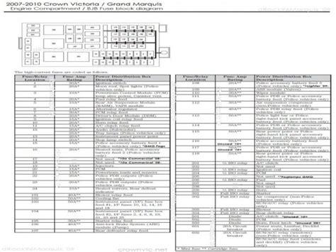 2006 ford f550 fuse box diagram 2003 ford f550 fuse box diagram wiring automotive wiring