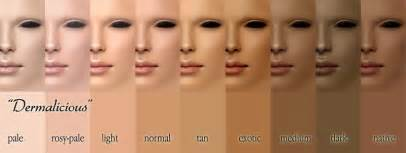 describing skin color ashana lian s lab describing skin colours and