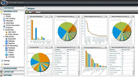 monitoring software employee monitoring software interguard