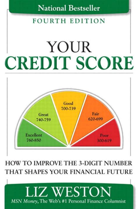 One Financial Credit Score Your Credit Score How To Improve The 3 Digit Number That
