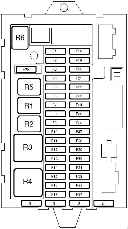 Land Rover Discover (1998 - 2005) - fuse box diagram
