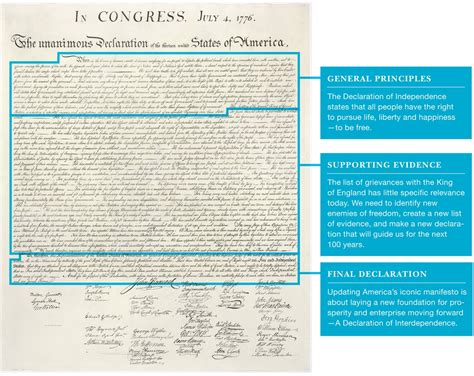 four sections of the declaration of independence a modest proposal the new quot declaration of interdependence