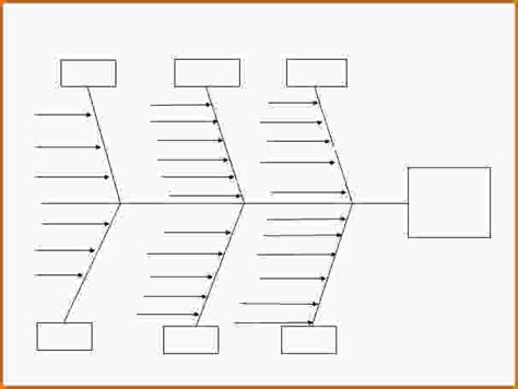 Sle Ishikawa Diagram Fishbone 6m Diagram 28 Images The Ultimate Guide To Sle Fishbone Diagram Template