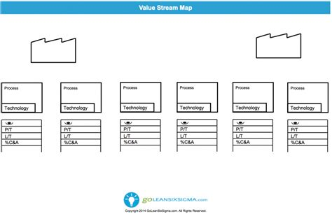 value mapping template value map goleansixsigma