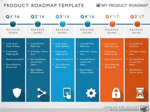 process road map templates 1000 ideas about product development on
