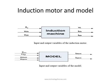 induction motor ppt presentation ppt new sensorless field oriented for six phase induction machines powerpoint