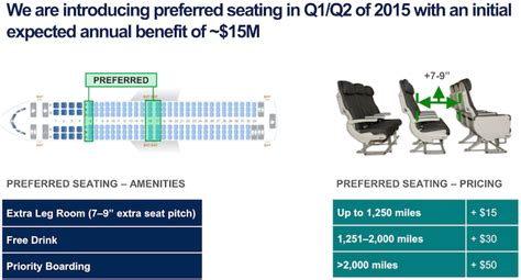 alaska selling extra legroom seats starting    mile   time