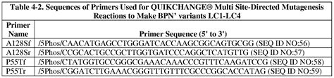 puretaq ready to go pcr patent ep2510094a2 compositions and methods comprising