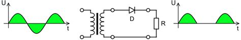 diode rectifier practical to study half wave rectifier of single phase supply aic practical