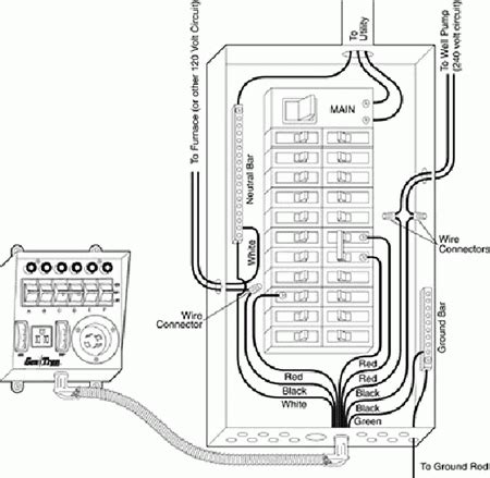 reliance generator transfer switch wiring diagram wiring
