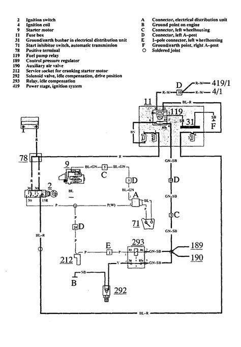 volvo 740 1991 wiring diagrams fuel carknowledge