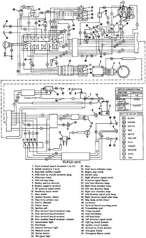 1975 harley davidson sportster wiring diagram pdf wiring