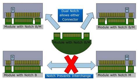 Edifice Bm 4 4 Cm Type sintech msata 3 ssd to m 2 ngff b key sata adapter card