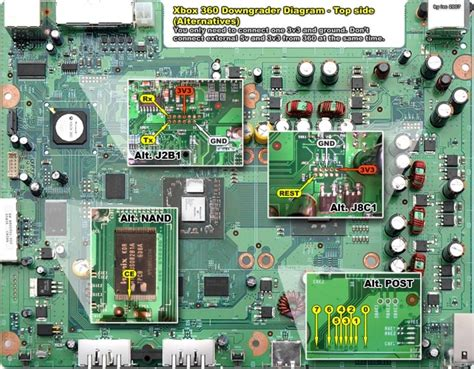 xbox 360 slim wiring diagram wiring diagram manual