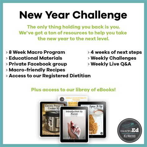 the new challenge year in review getmacroed