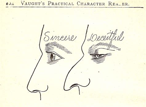 using face shapes and physiognomy for character sociological images