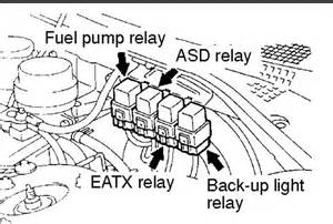 how test fuel pump relay on a 1995 mitsubishi galant i m working on my son s 95 eclipse gs non turbo 420a car