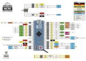 arxterra arduino micro pinout diagram datasheets pins connections circuits