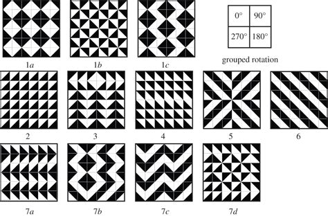 design pattern categories 2 d pattern perception and production philosophical