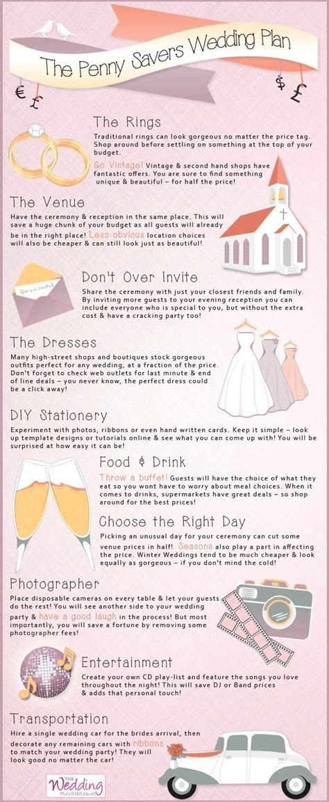budget wedding brides think of having the most suitable