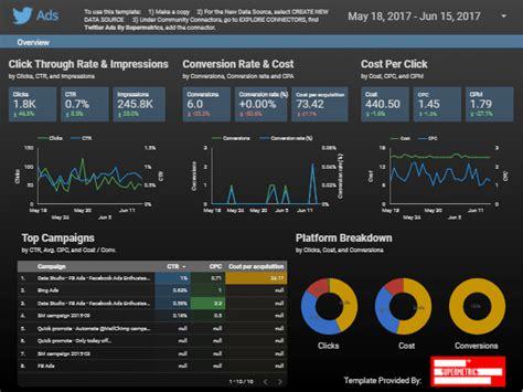 9 Free Google Data Studio Dashboard Templates For Seo Updated Best Data Studio Templates