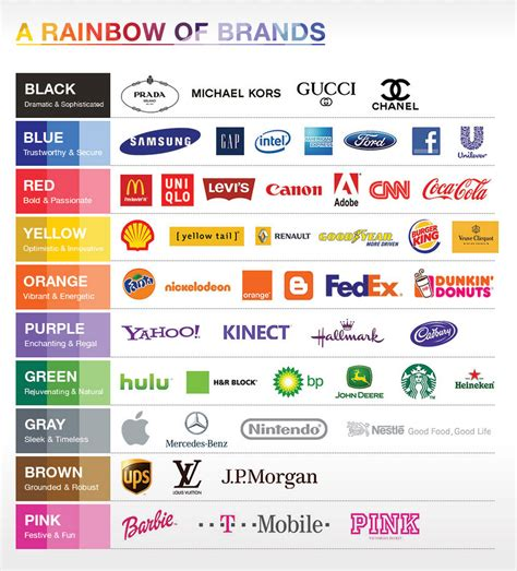 color brand the rainbow of brands reddoor creative