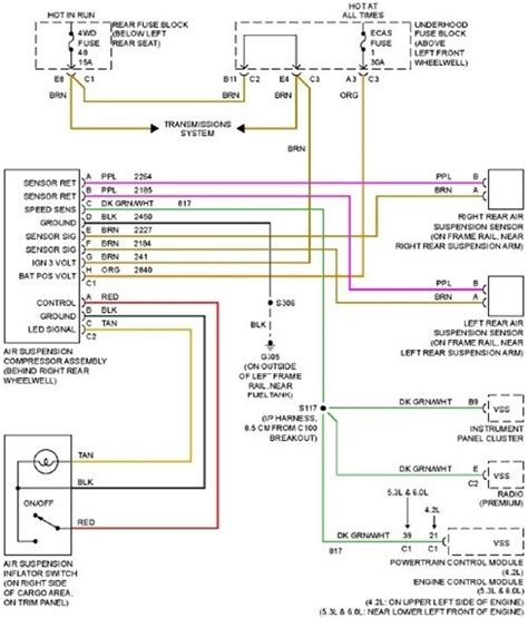 2005 chevy equinox ke wiring diagram diagram auto parts