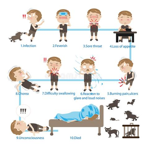 rabies symptoms in children image mag